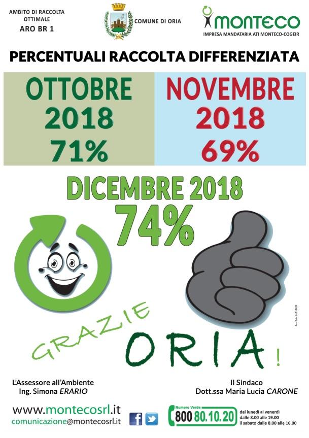 Oria: risultati raccolta differenziata ultimo trimestre 2018